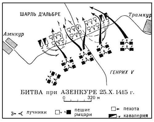 Битва при Азенкуре 25.Х.1415 г. Азенкур.