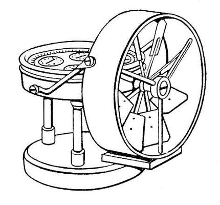Рис. 2. Анемометр с мельничной вертушкой. Анемометр.