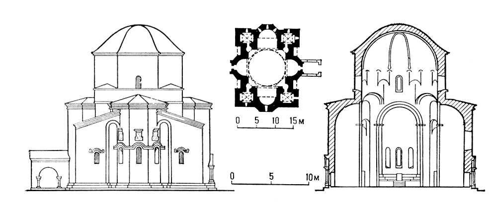 Крестово-купольный тип. храма. (Храм Джвари близ Мцхеты, Грузинская ССР. 586/587—604. Слева направо: фасад, план, разрез.) Архитектура.