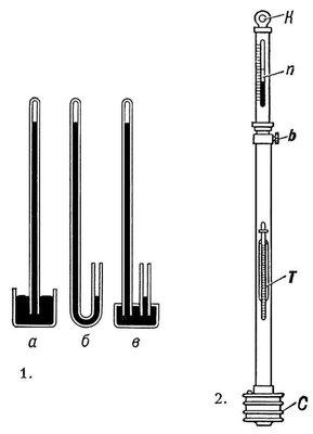 Рис. 1. Типы ртутных барометров: а — чашечный, б — сифонный, в — сифонно-чашечный.  Барометр.