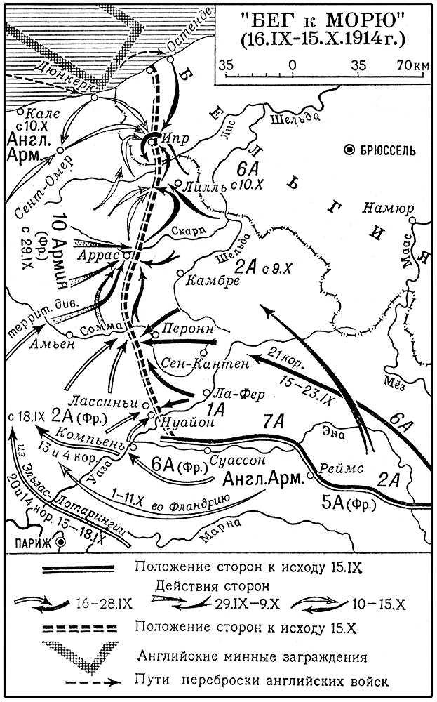 «Бег к морю» (16.9—15.10.1914 г.) «Бег к морю».