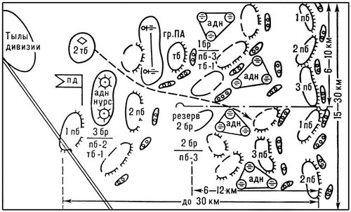 Рис. 14. Боевой порядок пехотной дивизии США в обороне в современных условиях (вариант). Боевые порядки.