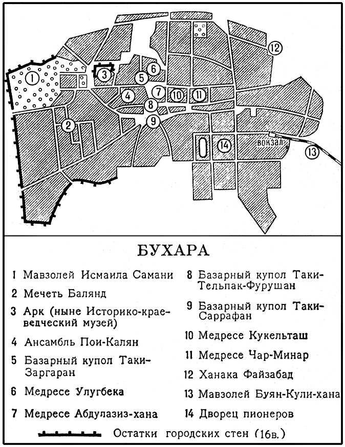 Бухара. План города. Бухара.