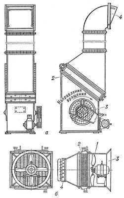 Рис. 2. Агрегаты воздушного отопления: а — устанавливаемые на полу; б — укрепляемые на строительных конструкциях (колоннах, стенах и т. п.); 1 — вентилятор; 2 — воздухоподогреватель (калорифер); 3 — всасывающее отверстие; 4 — нагнетательное отверстие. Воздушное отопление.