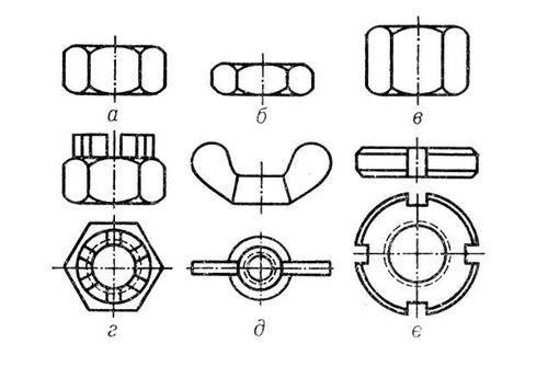 Рис. 1. Крепёжные гайки: а — шестигранная нормальная; б — шестигранная низкая; в — шестигранная высокая; г — шестигранная прорезная корончатая; д — барашек; е — круглая со шлицами под ключ. Гайка.