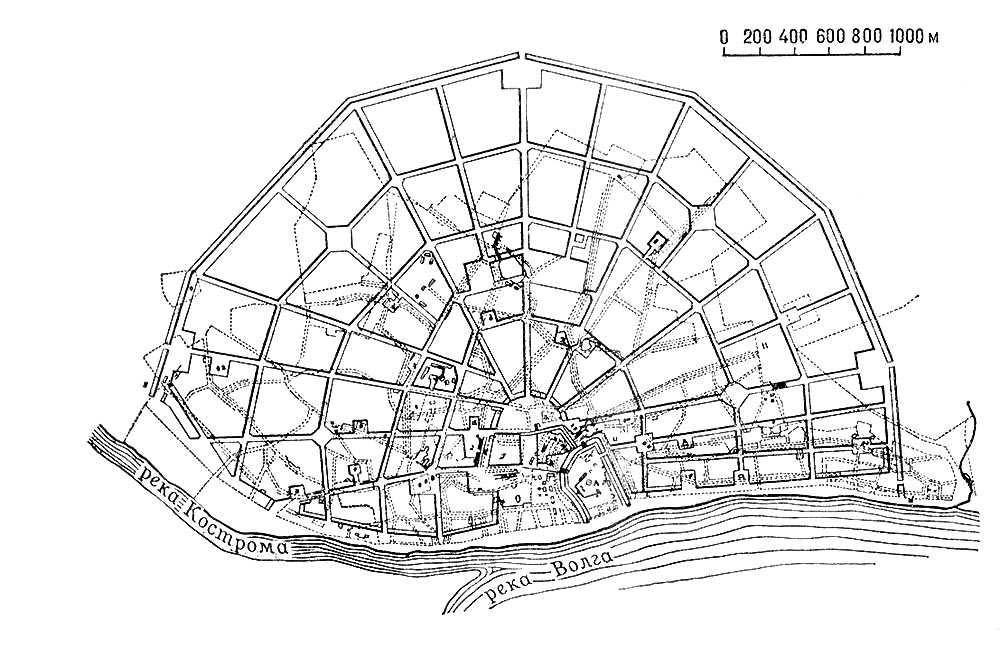Русское градостроительство 18 в. План Костромы. 1781—84 (веерная система). Градостроительство.