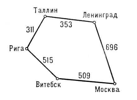 Рис. 2 к ст. Графов теория. Графов теория.