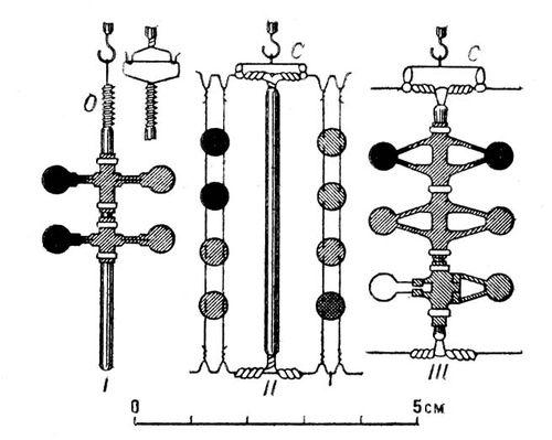 Рис. 1. Различные системы (I, II, III) крылышек в опыте Лебедева; О — платиновая петля, С — кардановый подвес. Давление света.