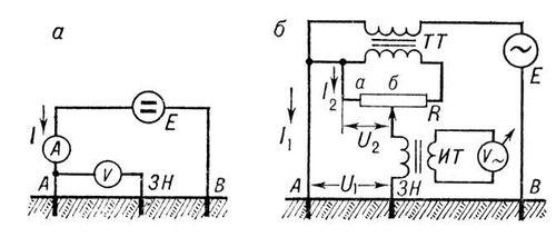 Схемы измерений сопротивления заземления по методам амперметра и вольтметра (а) и компенсационному (б): Е — источник тока; ТТ — трансформатор тока; А — заземлитель; ЗН — зонд; В — вспомогательный заземлитель; R — реостат; ИТ — изолирующий трансформатор; I — ток заземления. Заземления измеритель.