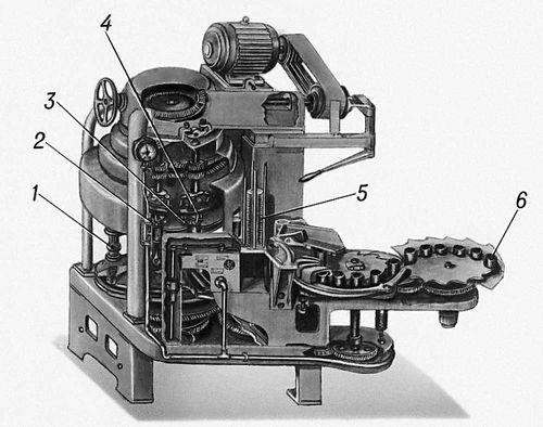 Рис. 1. Закаточная машина для жестяной тары: 1 — магазин с крышками; 2 — толкатель; 3 — нижний патрон; 4 — закаточные ролики; 5 — верхний патрон; 6 — банки. Закаточная машина.