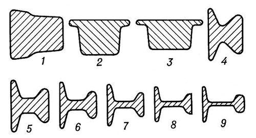 Сечение рельса при его последовательной прокатке в 9 проходов. Калибровка (в прокатном пр-ве).