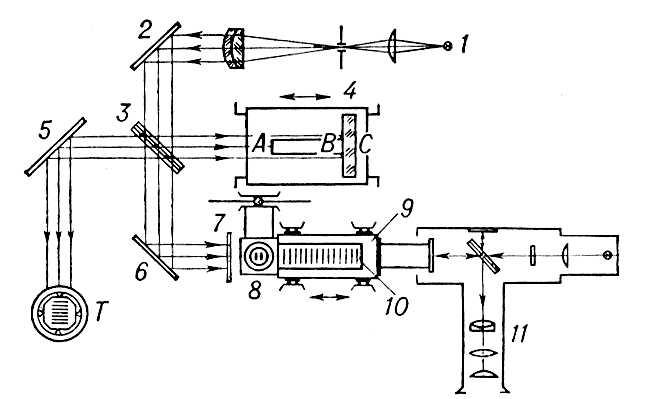 Схема интерференционного компаратора. Компаратор интерференционный.