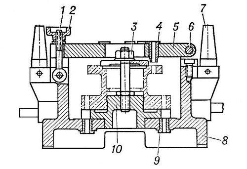 Кондуктор для сверления отверстий в двух фланцах небольшой детали: 1 — откидной болт; 2 — гайка; 3 — закрепительная гайка: 4 и 9 — направляющие втулки; 5 — откидная крышка; 6 — шарнир; 7 — ножка; 8 — корпус; 10 — установочный палец. Кондуктор (в машиностроении).