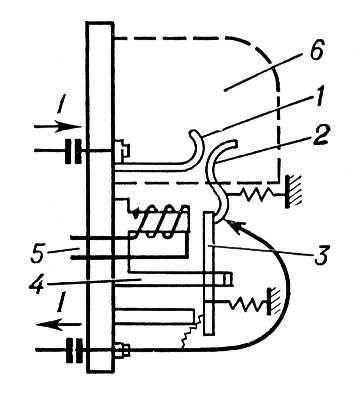 Схема устройства однополюсного электромагнитного контактора. Контактор.