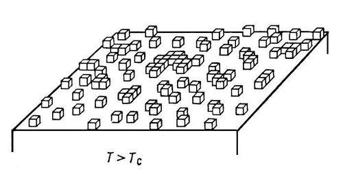 Рис. 6. Атомно шероховатая поверхность. Кристаллизация.