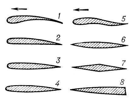 Рис. 1. Типы профилей крыла: 1 — вогнуто-выпуклый; 2 — плоско-выпуклый; 3 — двояковыпуклый несимметричный; 4 — двояковыпуклый симметричный; 5 — S-oбразный; 6 — чечевицеобразный; 7 — ромбический; 8 — клиновидный. Стрелкой показано направление полёта. Крыло (авиастр.).