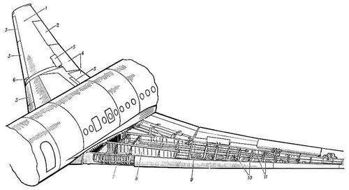 Рис. 2. Конструкция крыла самолёта: 1 — обшивка; 2 — элероны; 3 — предкрылки; 4 — закрылки; 5 — интерцепторы; 6 — аэродинамическое ребро; 7 — передний лонжерон; 8 — средний лонжерон; 9 — задний лонжерон; 10 — нервюры; 11 — стрингеры. Крыло (авиастр.).