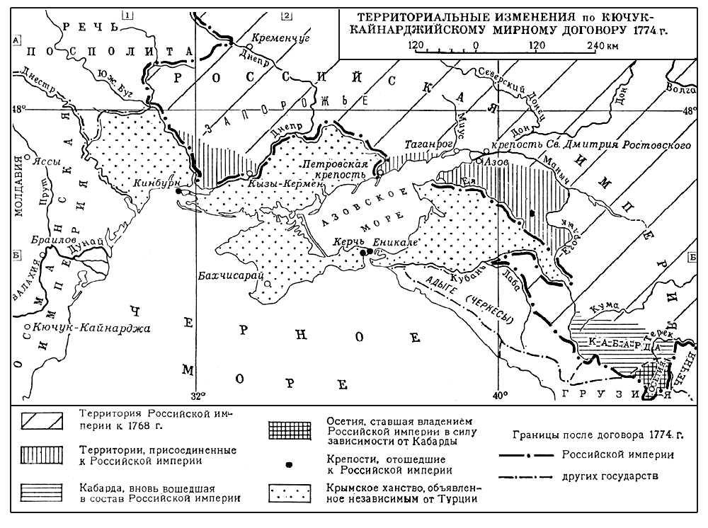 Территориальные изменения по Кючук-Кайнарджийскому мирному договору 1774 г. Кючук-Кайнарджийский мир 1774.