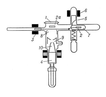 Схема электронной камеры Лаллемана. Лаллемана электронная камера.