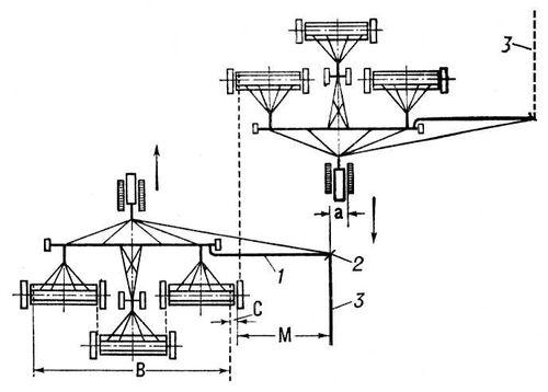 Схема маркёра и расчёт его вылета: В — расстояние между крайними сошниками сеялочного агрегата; С — величина стыкового междурядья; а — расстояние между передними колёсами или внутренними кромками гусениц. Маркёр.