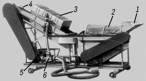 Моечная овощная машина: 1 — загрузочный ковш; 2 — моечный барабан; 3 — шприцевое устройство; 4 — транспортёр; 5 — электродвигатель; 6 — насос; 7 — водяная ванна. Моечная овощная машина.