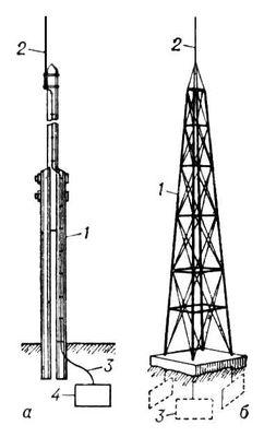Стержневой молниеотвод: а — на деревянной опоре; б — на стальной опоре; 1 — опора; 2 — стержень (труба) диаметром 50—75 мм; 3, 4 — заземление. Молниеотвод.