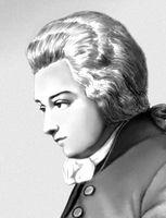 В. А. Моцарт. Моцарт Вольфганг Амадей.
