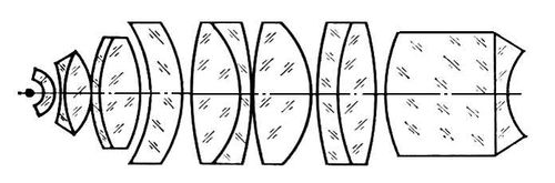Рис. 2. Типичная оптическая схема объектива микроскопа. Объектив.