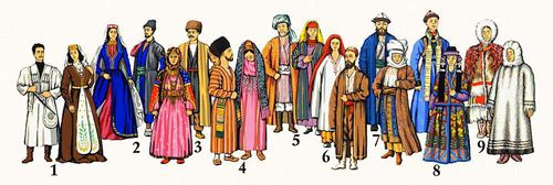 Одежда Народов