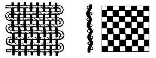 Рис. 1. Полотняное переплетение нитей, его рисунок и разрез. Переплетение нитей.