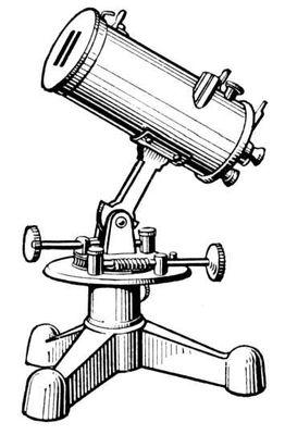 Пиргелиометр Онгстрёма. Внешний вид. Пиргелиометр.