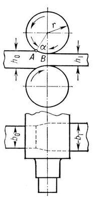 Рис. 3. Схема деформации металла при продольной прокатке. Прокатка.