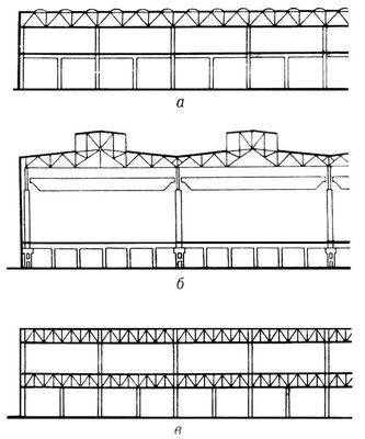 Рис. 3. Двухэтажные промышленные здания: а — многопролетное здание со световыми фонарями и укрупнённой сеткой колонн в верхнем этаже; б — здание с нижним техническим этажом; в — здание с промежуточным техническим этажом. Промышленные здания.