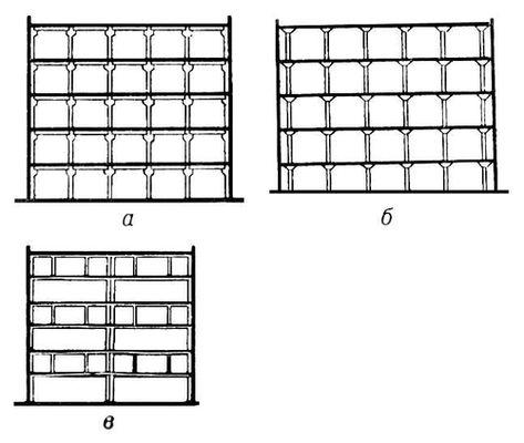 Рис. 2. Многоэтажные промышленные здания: а — с балочными междуэтажными перекрытиями; б — с безбалочными междуэтажными перекрытиями; в — с техническими межферменными этажами. Промышленные здания.