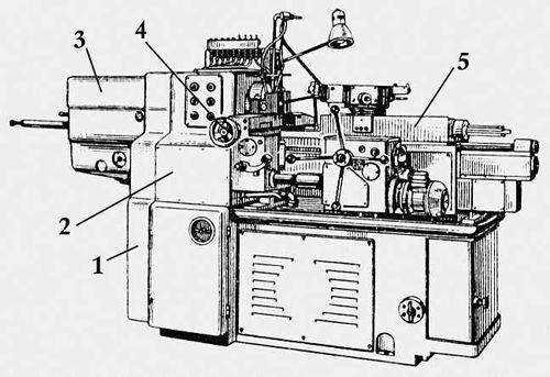 Револьверный станок с вертикальной осью револьверной головки: 1 — станина; 2 — коробка передач; 3 — шпиндельная бабка; 4 — поперечный суппорт; 5 — продольный суппорт с револьверной головкой. Револьверный станок.