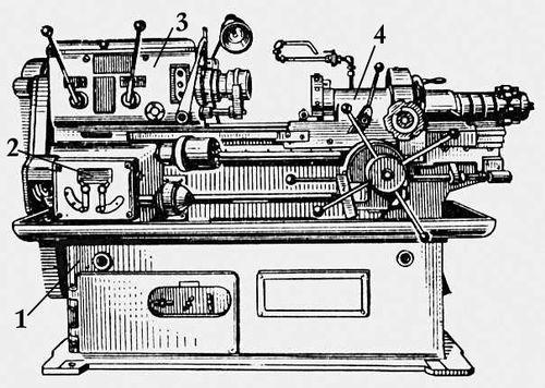 Револьверный станок с горизонтальной осью револьверной головки: 1 — станина; 2 — коробка передач; 3 — шпиндельная бабка; 4 — поперечный суппорт. Револьверный станок.