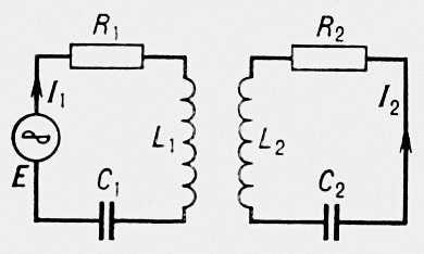 Рис. 5. Пример двух связанных электрических контуров. Резонанс.