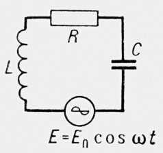 Рис. 2. Электрическая колебательная система с последовательными включением емкости C и индуктивности L. Резонанс.