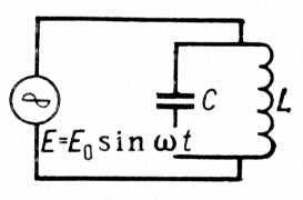 Рис. 4. Электрическая колебательная система с включенными параллельно емкостью и индуктивностью. Резонанс.