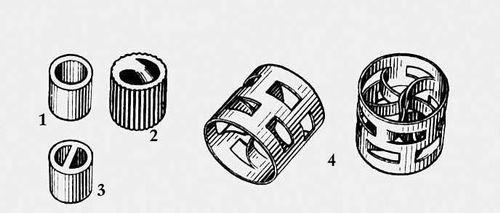 Рис. 2. Различные типы насадок: 1 — кольца Рашига; 2 — спиральные кольца; 3 — кольца с перегородкой; 4 — кольца Паля. Ректификация.