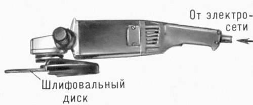 Рис. 2б. Шлифовальная ручная машина электрическая. Ручные машины.