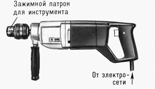 Рис. 1. Прямая сверлильная электрическая ручная машина. Ручные машины.