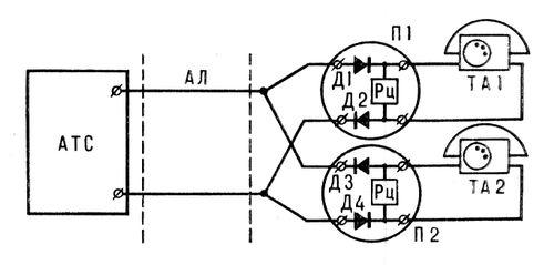 Схема спаренного включения телефонных аппаратов с диодным разделением цепей: ТА 1 и ТА 2 — спаренные телефонные аппараты; П1 и П2 — диодные приставки; Д1, ..., Д4 — разделительные диоды; Рц — разрядная цепь; АЛ — абонентская линия; АТС — автоматическая телефонная станция. Спаренное включение телефонных аппаратов.