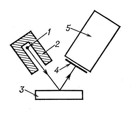 Рис. 3. Схема рентгеноспектрального бездифракционного анализатора: 1 — изотопный источник; 2 — защитный экран; 3 — анализируемый образец; 4 — фильтр; 5 — детектор. Спектральная аппаратура рентгеновская.