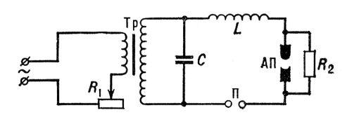 Рис. 3. Схема генератора конденсированной искры с управляющим промежутком: АП — регулируемый аналитический промежуток, образованный ванадиевыми электродами; R<sub>1</sub> — реостат; Тр — питающий трансформатор; С — конденсатор; L — катушка индуктивности; П — управляющий промежуток; R<sub>2</sub> — блокирующее сопротивление. Спектральный анализ (физич., химич.).