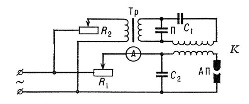 Рис. 2. Принципиальная схема дуги переменного тока двойного питания: А — амперметр; R<sub>1</sub> и R<sub>2</sub> — реостаты; Тр — повышающий трансформатор: К — катушка индуктивности; АП — аналитический промежуток; П — вспомогательный промежуток; C<sub>1</sub> и С<sub>2</sub> — конденсаторы. Спектральный анализ (физич., химич.).