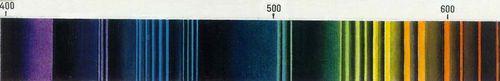 Спектры оптические. Спектр угольной дуги (полосы молекул CN и C2). Спектры кристаллов.