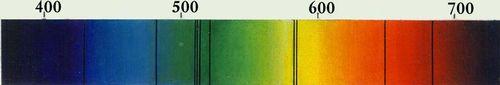 Спектры оптические. Линии поглощения (фраунгоферовы линии) в спектре Солнца. Спектры кристаллов.