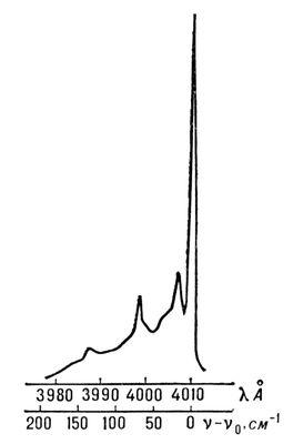 Рис. 3. Бесфононная линия и фононное крыло в спектре поглощения примесной молекулы NO<sub>2</sub><sup><span style='font-family:Symbol;layout-grid-mode:line'>-</span></sup> в KI при температуре жидкого гелия. Спектры кристаллов.