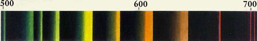 Спектры оптические. Спектр испускания паров молекулы йода. Спектры кристаллов.